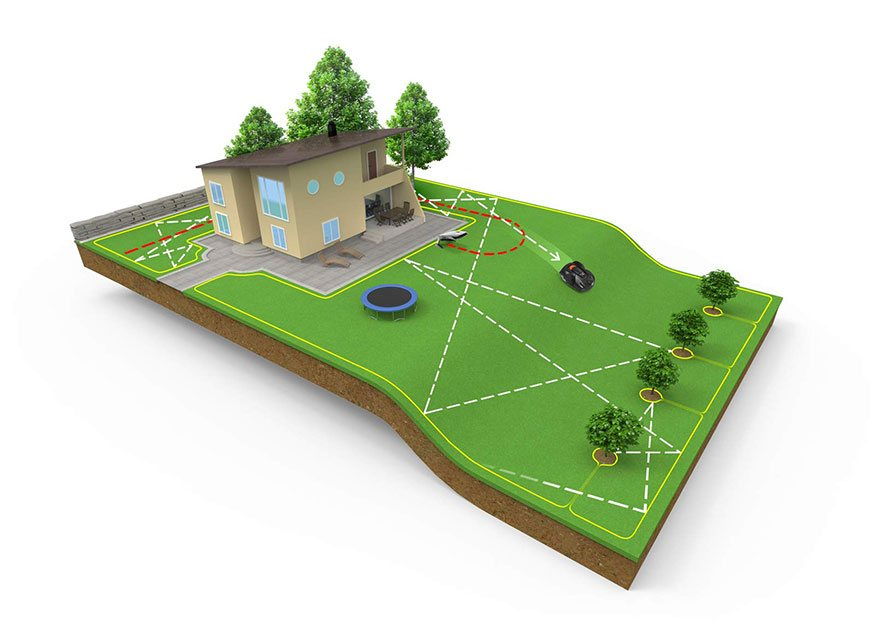 Image mobile terrain